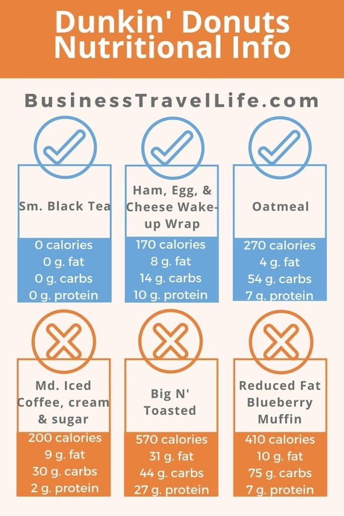 Dunkin' Donuts healthy options business travel life
