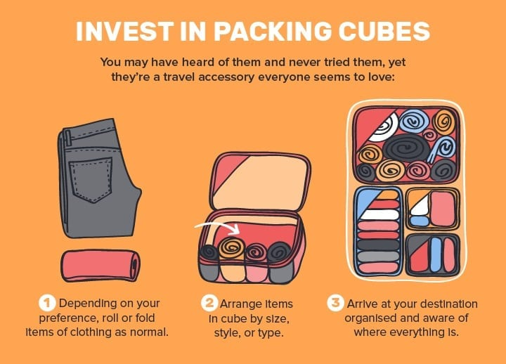 Image result for packing tips