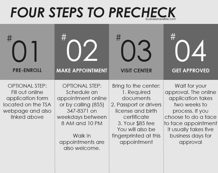 how_to_get_tsa_precheck_business_travel_life_5