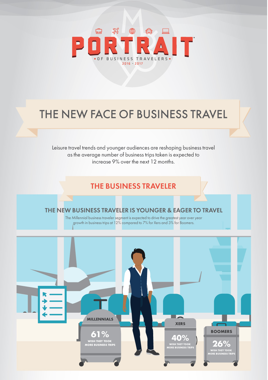 Business travel trends business travel life 4