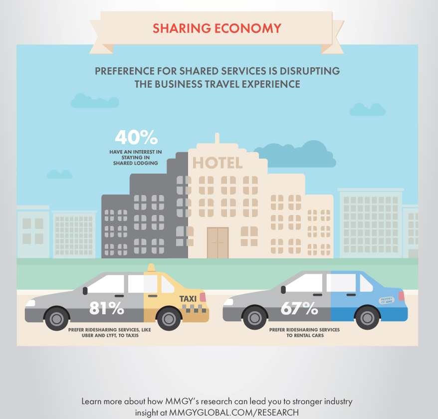 Business travel trends business travel life 8