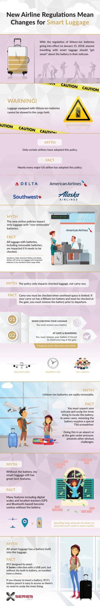smart luggage restrictions business travel life