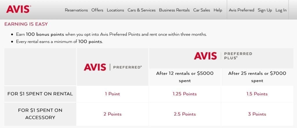Avis Preferred, Business Travel Life 1