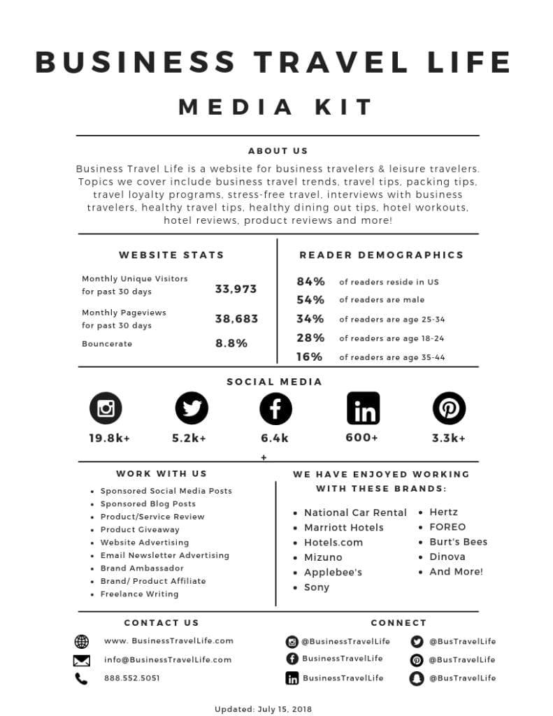 Business Travel Life Media Kit